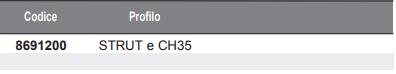 art. 8691200 tab